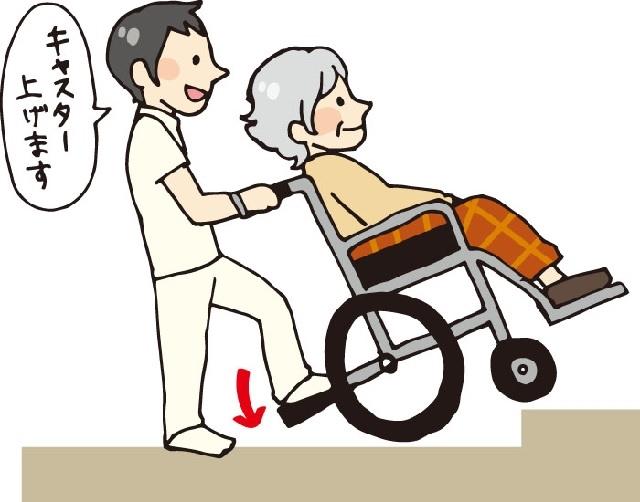 車椅子で段差を上がる画像
