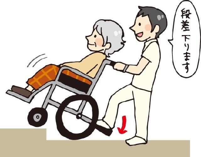 車椅子で段差を降りる画像